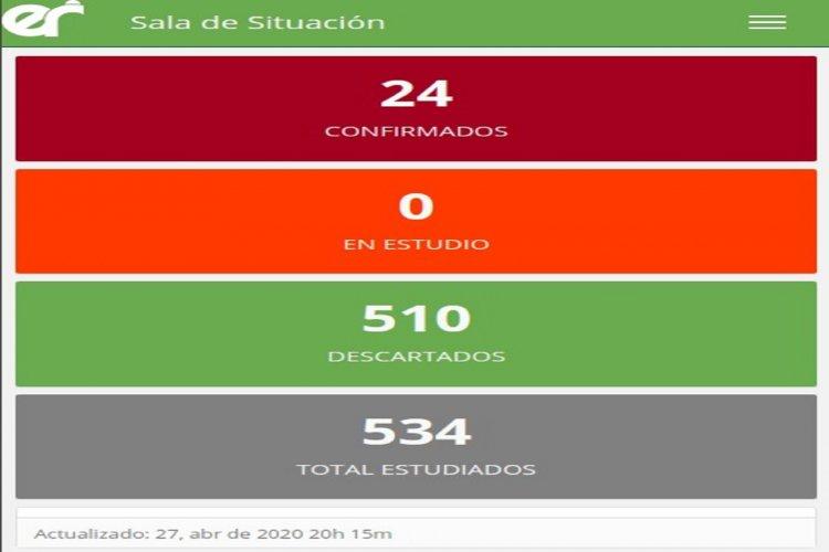 Este lunes se registró un nuevo caso de coronavirus en Entre Ríos