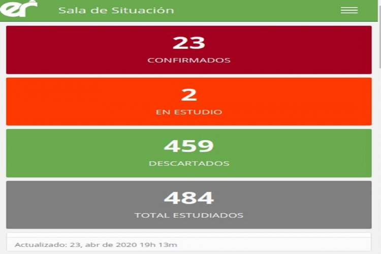 Se registró un nuevo caso de coronavirus en Entre Ríos