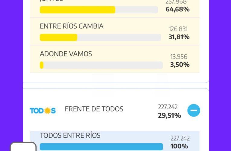 Resultados de las Primarias Abiertas Simultáneas y Obligatorias en Entre Ríos